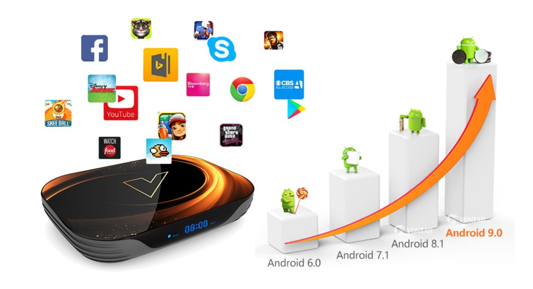 Fire Storm Design Android TV Box